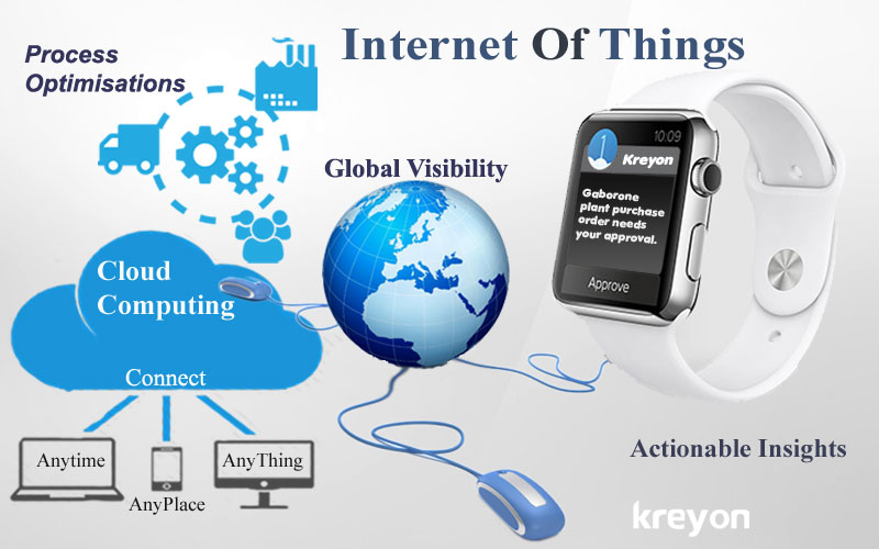 IoT_Business_Benifits
